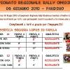 Risultati Campionato Regionale Rally-O